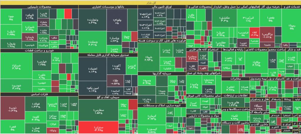 نقشه بازار ارشن